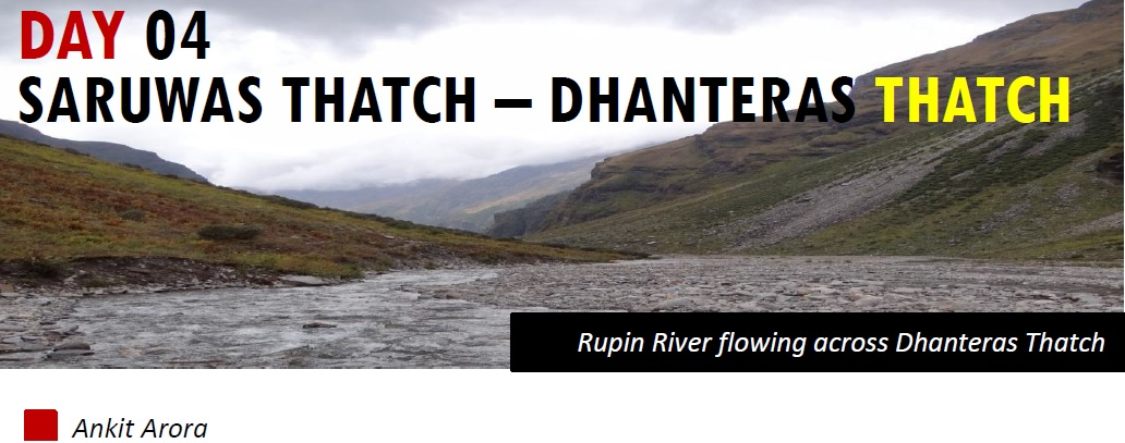 All you need to know about Rupin Pass