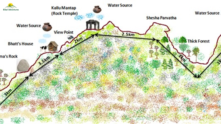 Map Image Reference